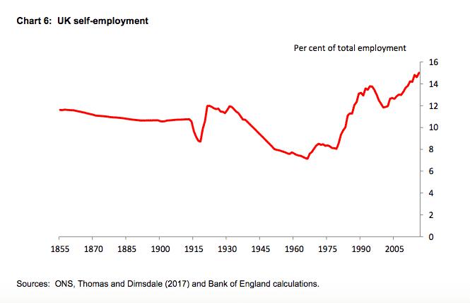 the phillips curve essay Economics the phillips curve economy essays - the phillips curve.
